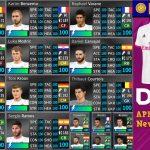 DLS 21 APK Mod Real Madrid New Kits 2021 Download